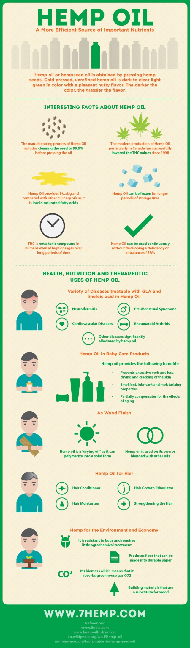 Hemp Oil Benefits Infographic