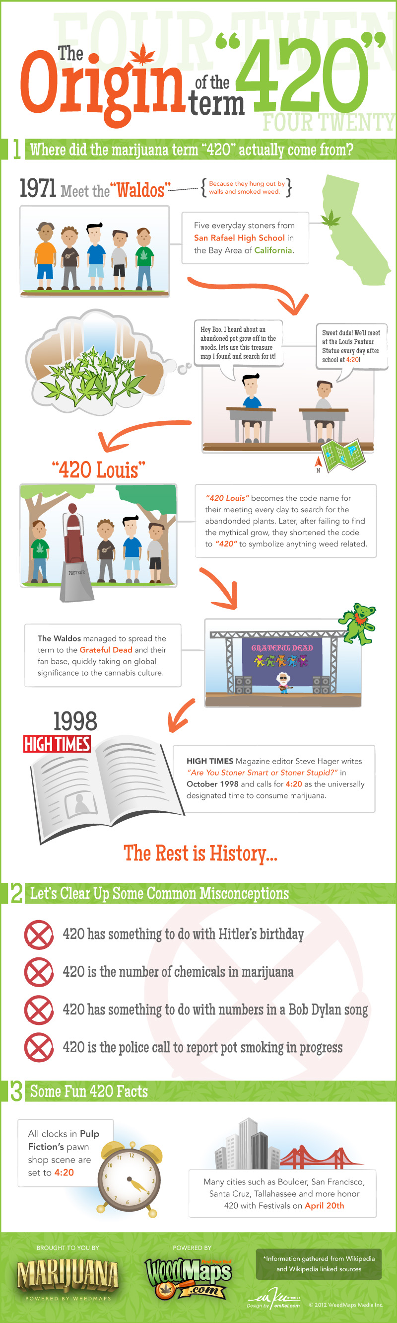 History Of 420 Infographic
