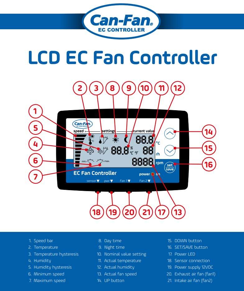 Can Fan Lcd Ec Fan Controller 02