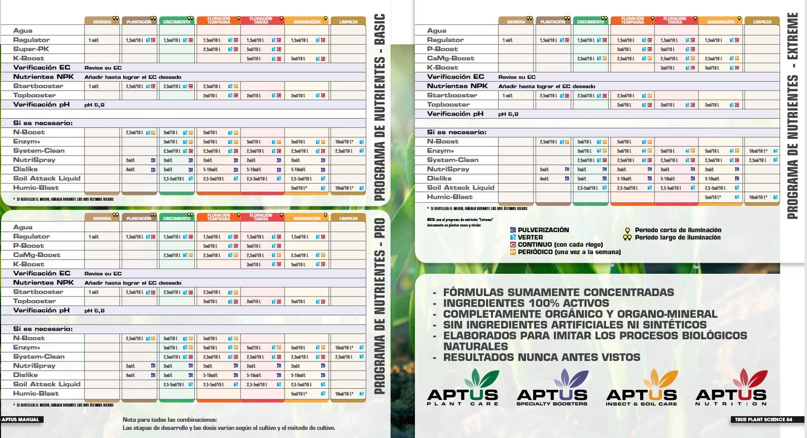 Tablas cultivo Aptus