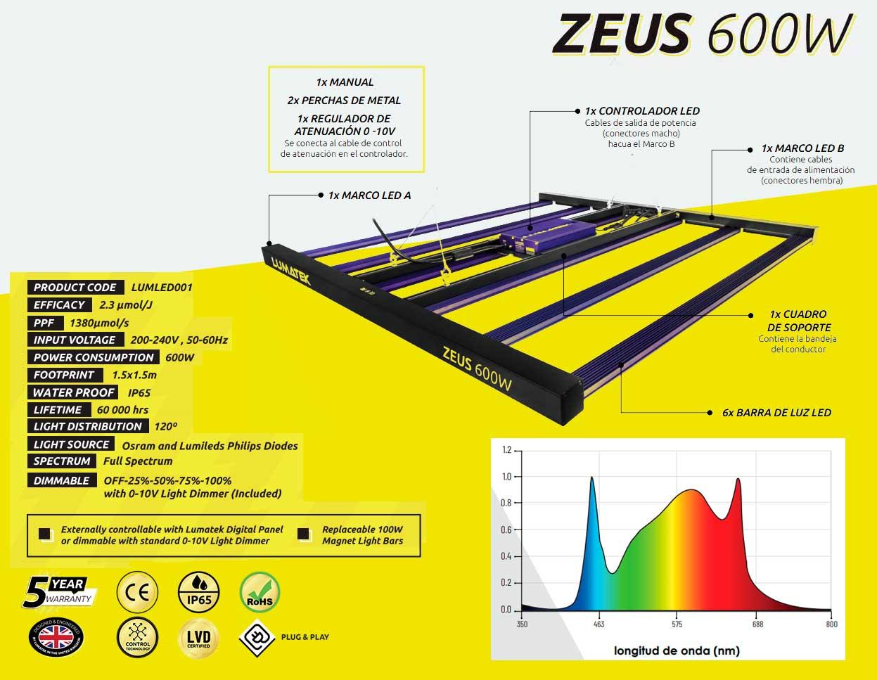 Lumatek Zeus 600W Iluminacion Led 01