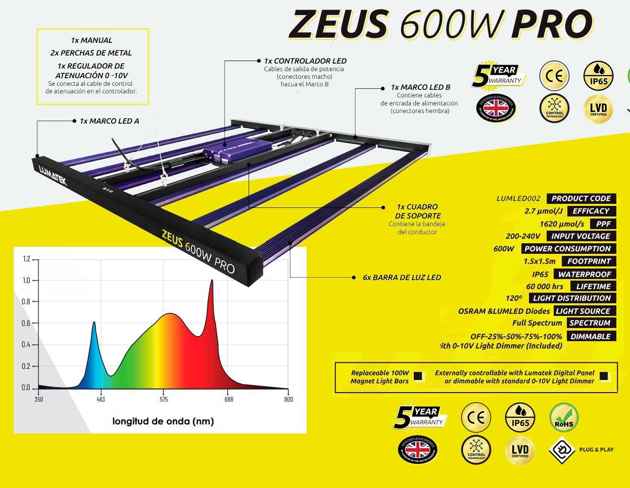 Zeus 600W Pro Led