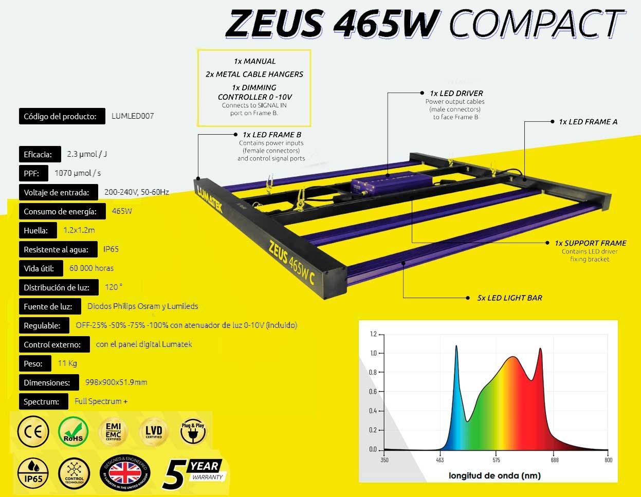 Lumatek Zeus 465W Iluminacion Led 05