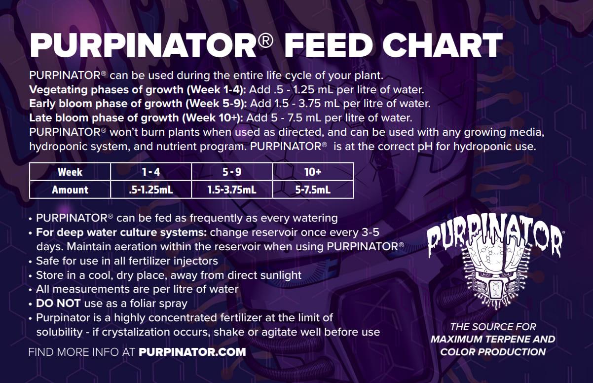Tabla Cultivo Purpinator Green Planet Nutrients