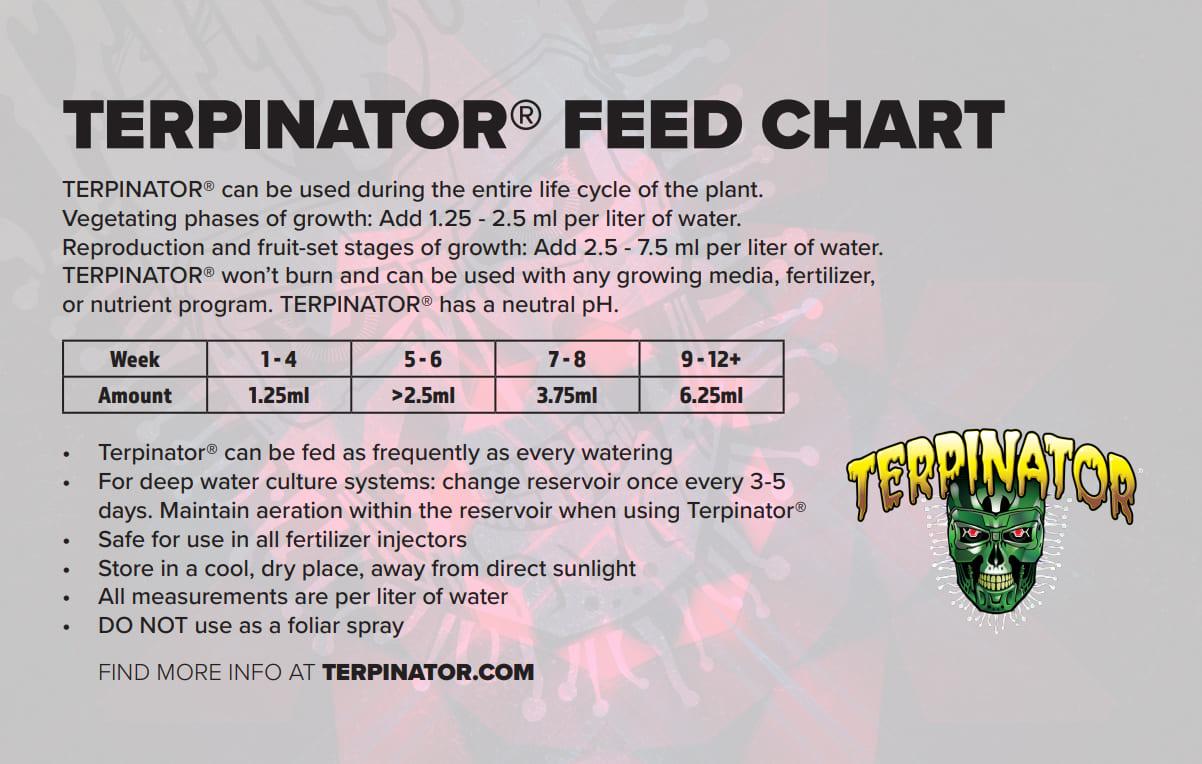 Tabla Cultivo Terpinator Green Planet Nutrients
