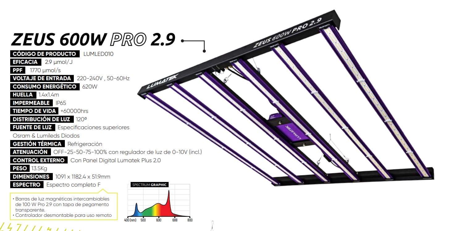 Lumatek Zeus 600W Pro 29